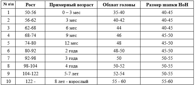https://hoh-shop.ru/wa-data/public/shop/img/Tab_razmerov_shapok_HoH.jpg